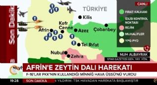 Star Gazetesi GYY Nuh Albayrak Afrin Operasyonu´nu değerlendirdi