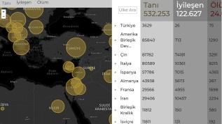 Cumhurbaşkanlığı'ndan koronavirüs bilgilendirme sitesi